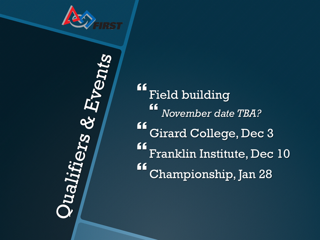 Qualifiers & Events }Field building }Novemb...