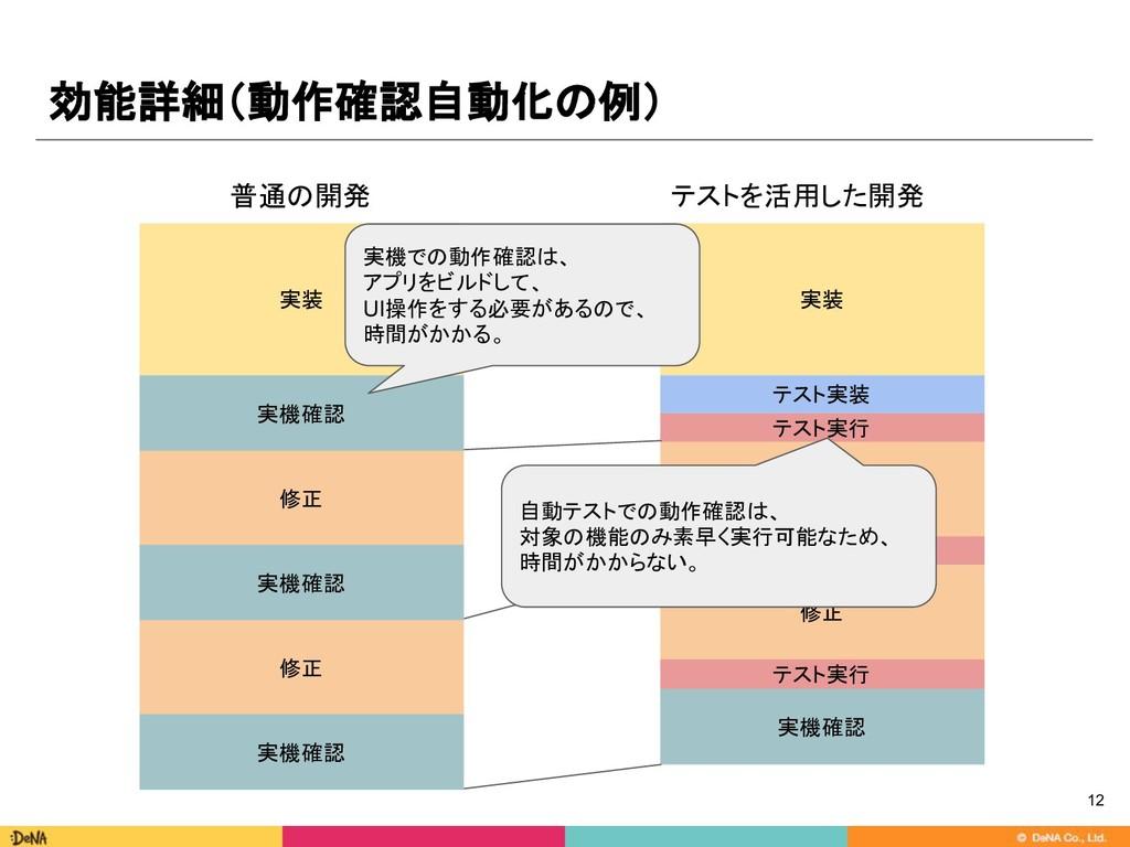 効能詳細(動作確認自動化の例) 12 実装 実機確認 修正 実機確認 修正 実機確認 実装 テ...