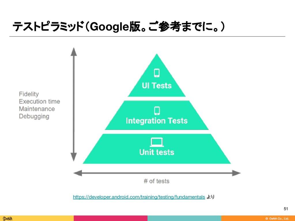テストピラミッド(Google版。ご参考までに。) 51 https://developer....