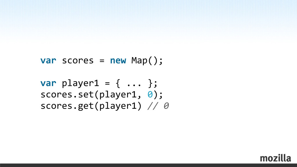 var scores = new Map(); var play...