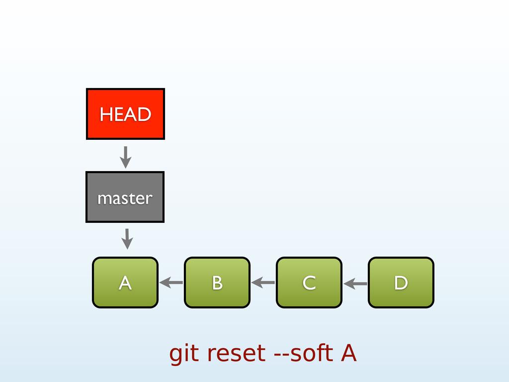 A B C D git reset --soft A HEAD master