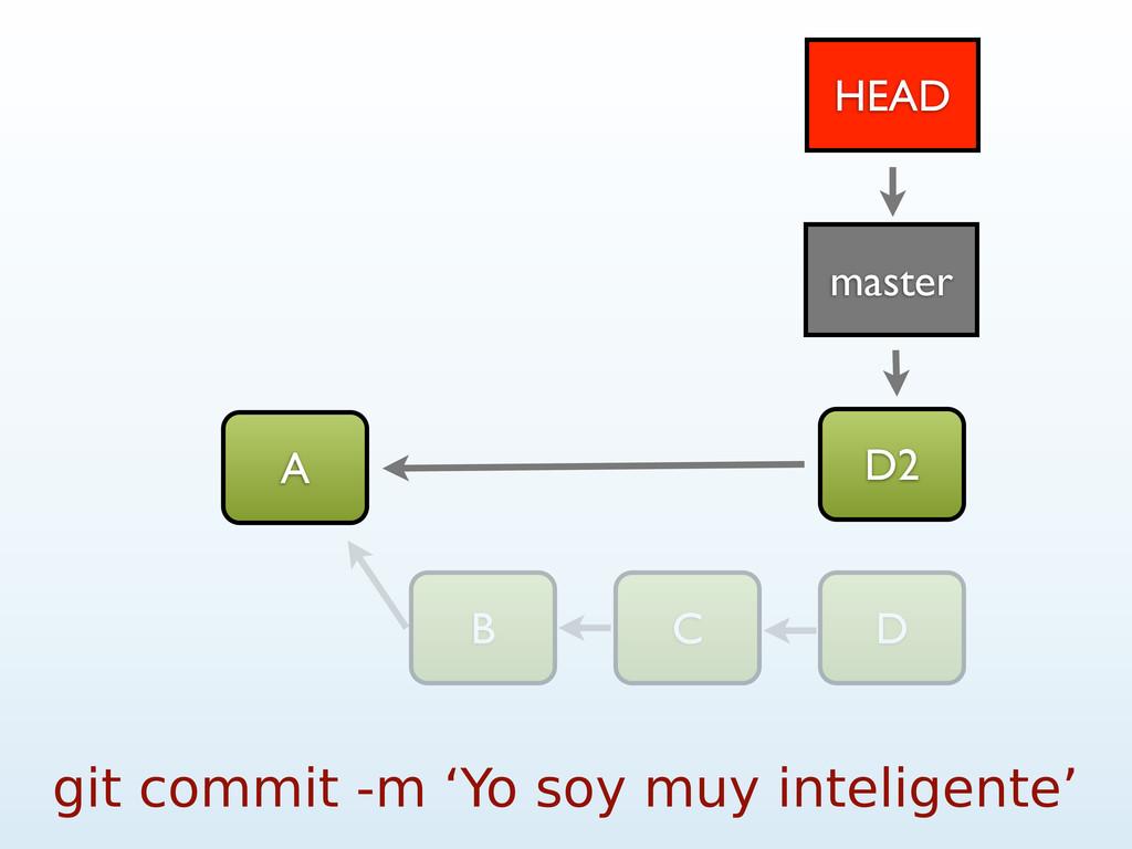 A B C D HEAD master D2 git commit -m 'Yo soy mu...