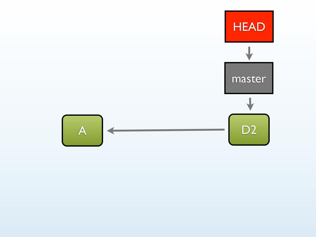A HEAD master D2