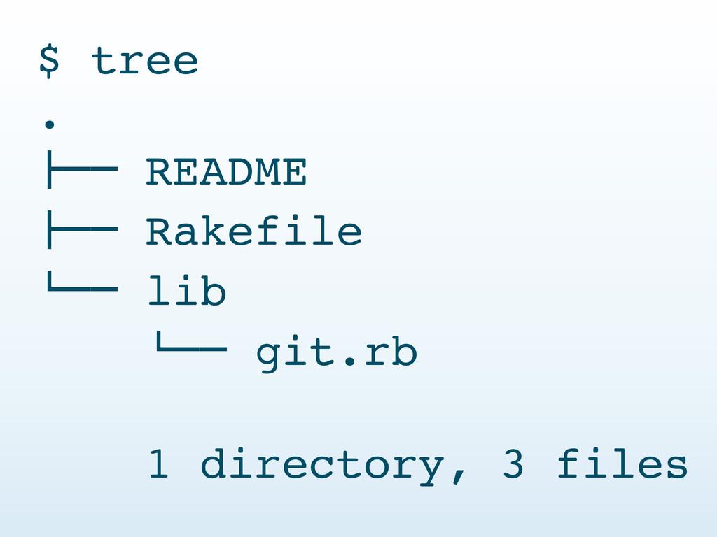 "$ tree . !"""" README !"""" Rakefile #"""" lib #"""" gi..."
