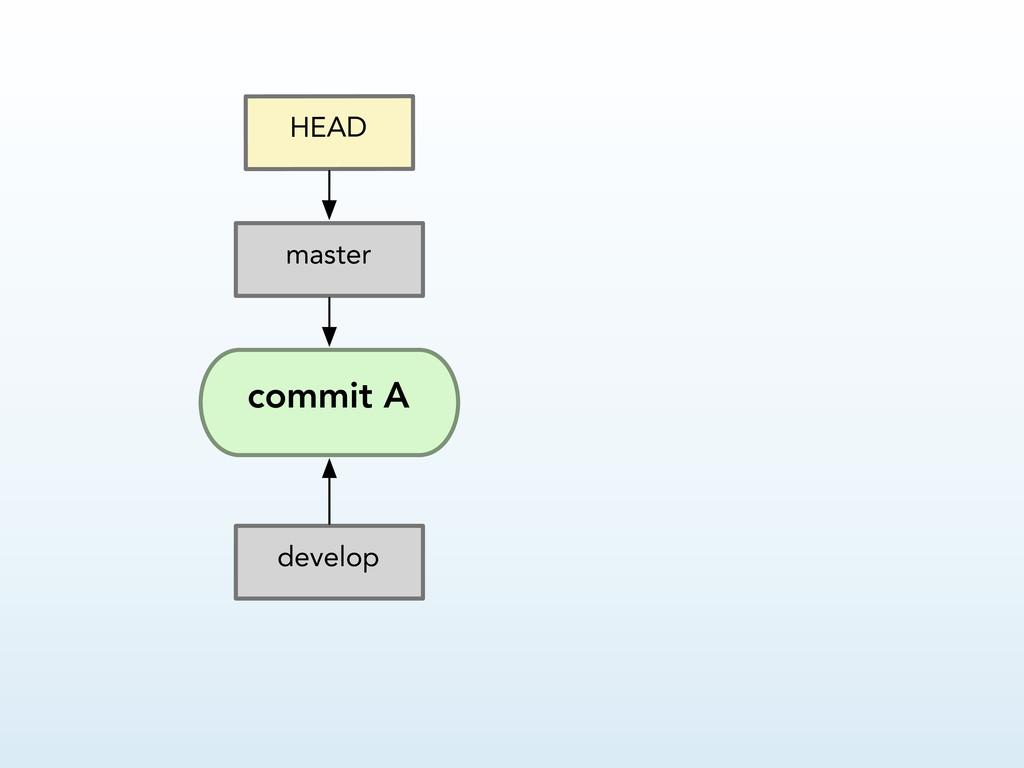 commit A HEAD master develop