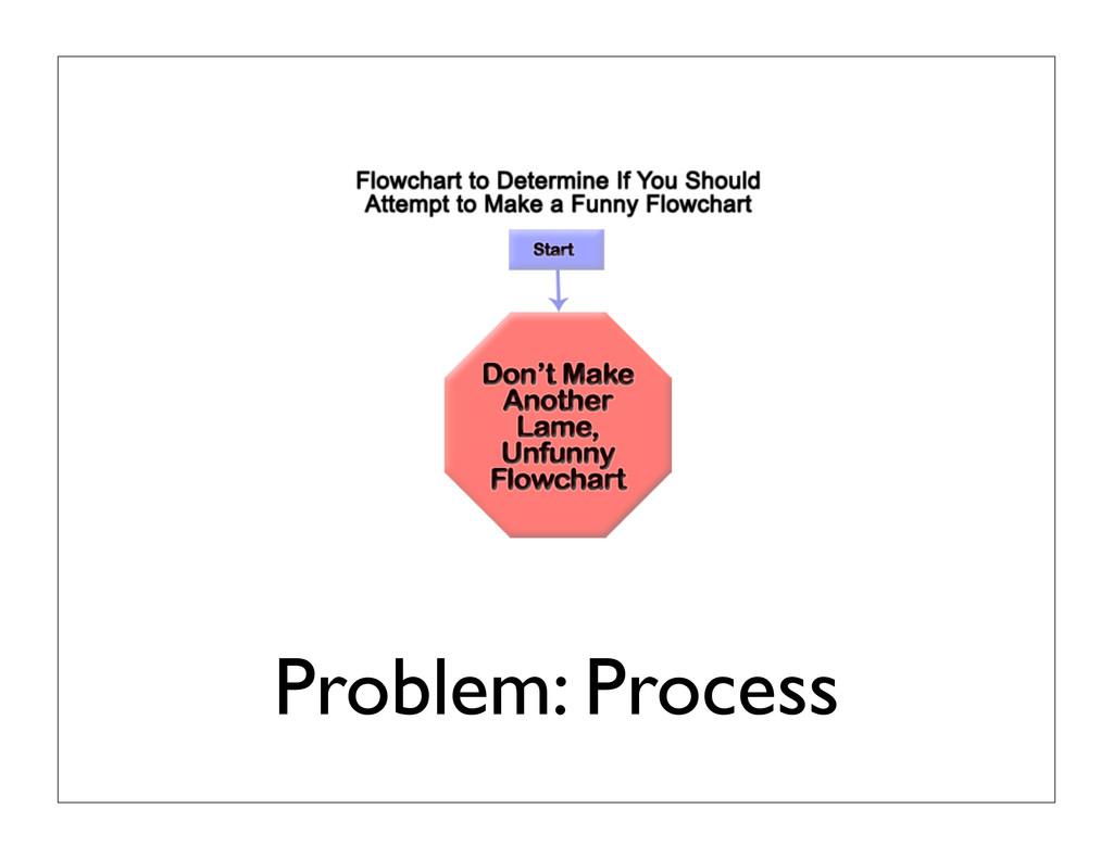 Problem: Process