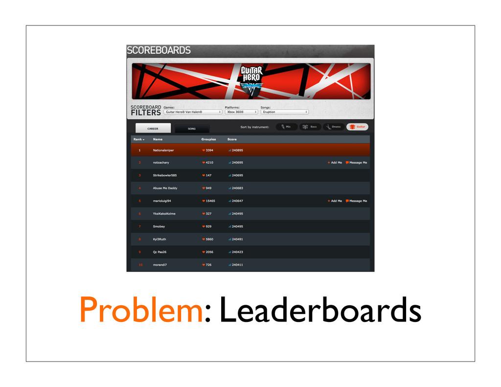 Problem: Leaderboards