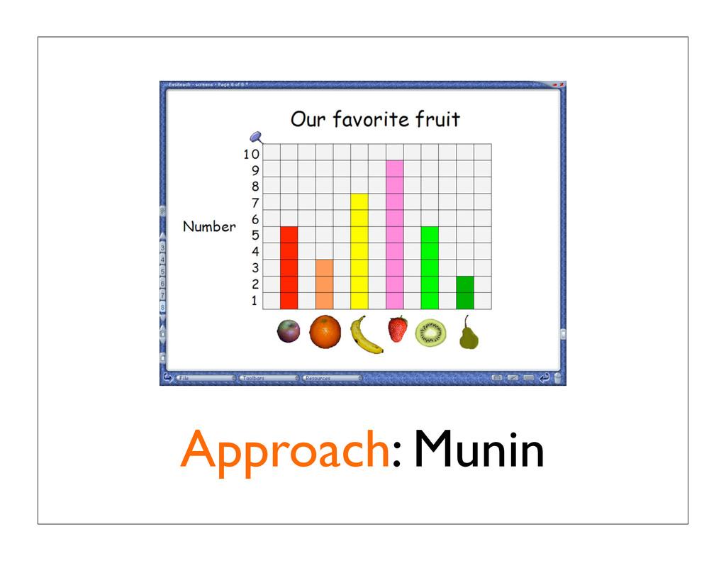 Approach: Munin
