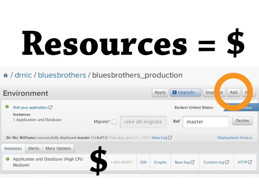 Resources = $ $