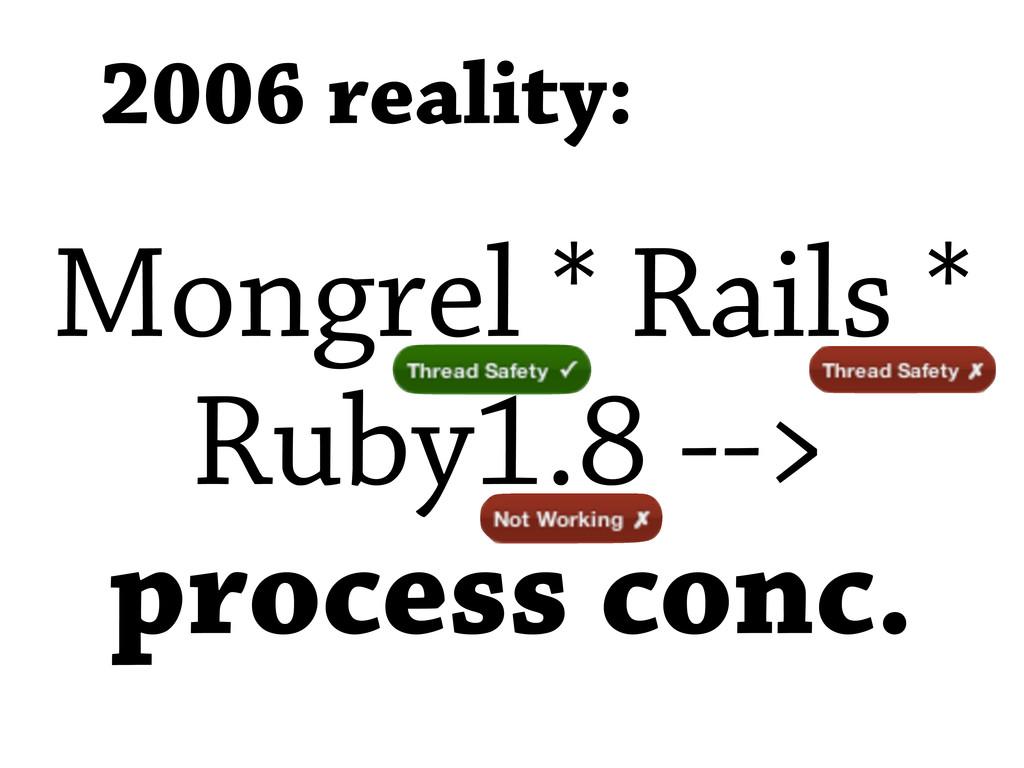 Mongrel * Rails * Ruby1.8 --> process conc. 200...