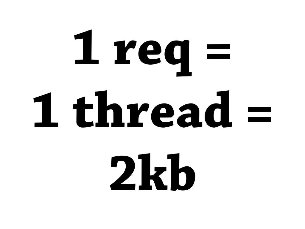 1 req = 1 thread = 2kb