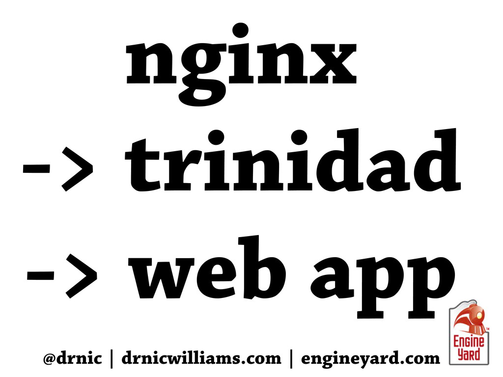 nginx -> trinidad -> web app @drnic | drnicwill...