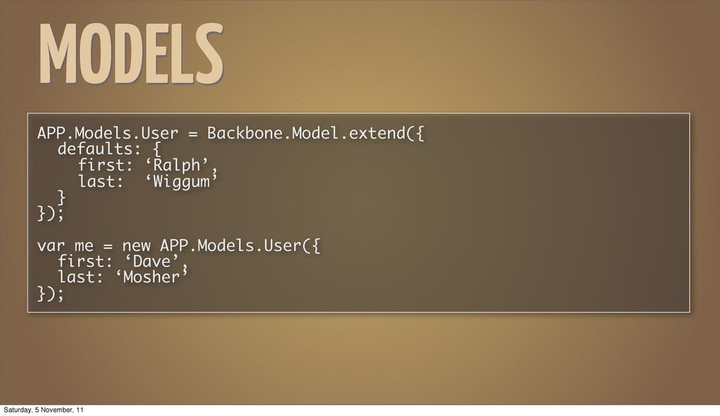 MODELS APP.Models.User = Backbone.Model.extend(...