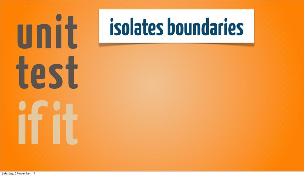 isolates boundaries unit test if it Saturday, 5...