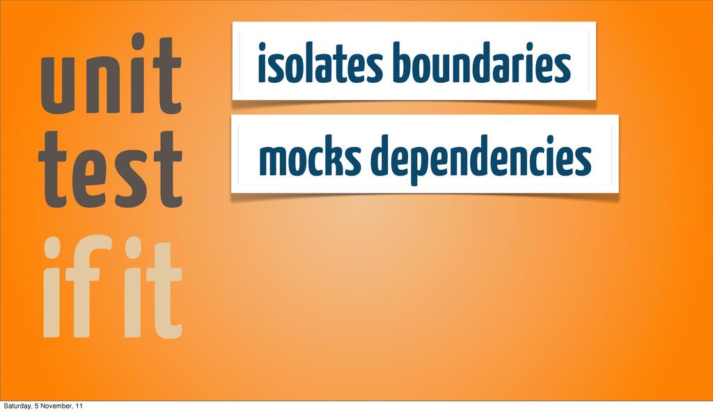 isolates boundaries mocks dependencies unit tes...