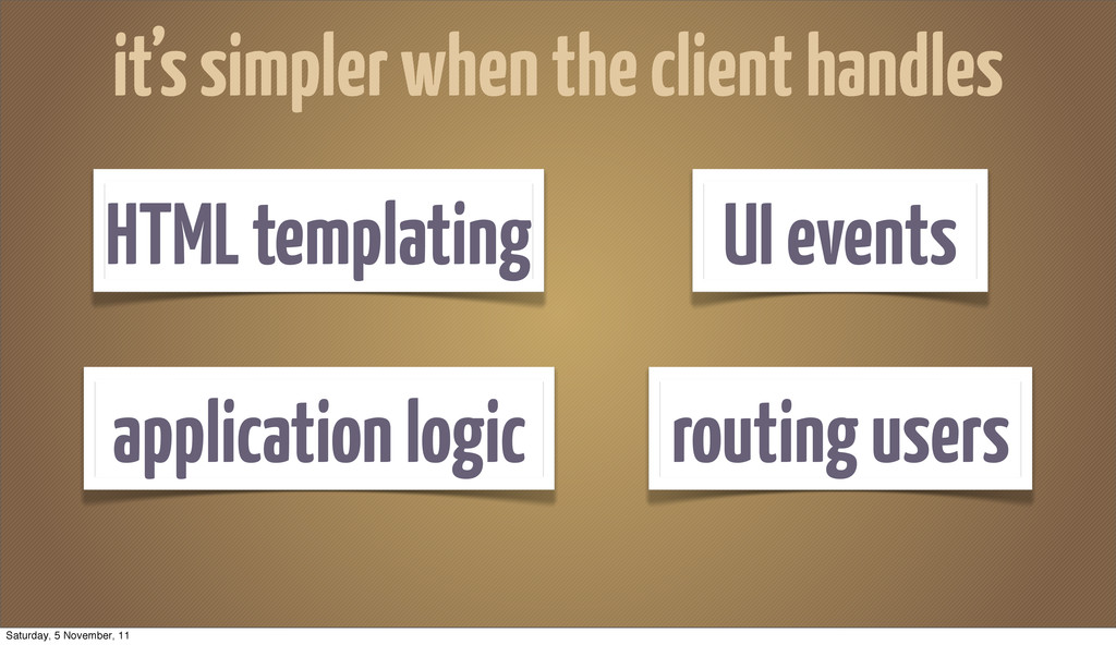 application logic HTML templating routing users...