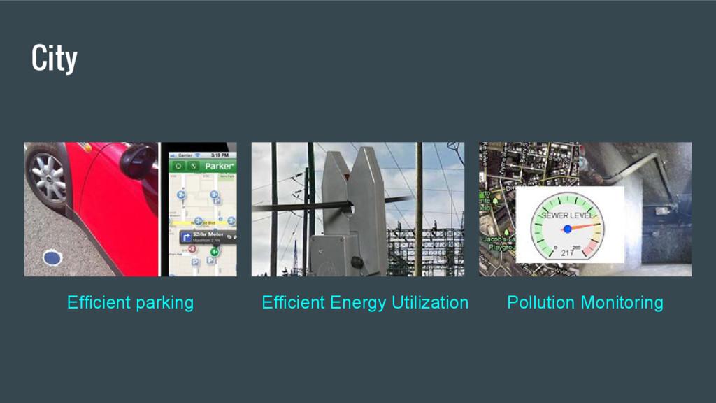 City Efficient parking Efficient Energy Utiliza...