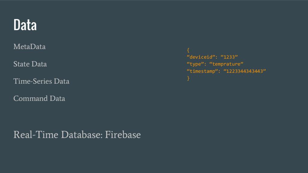 Data MetaData State Data Time-Series Data Comma...