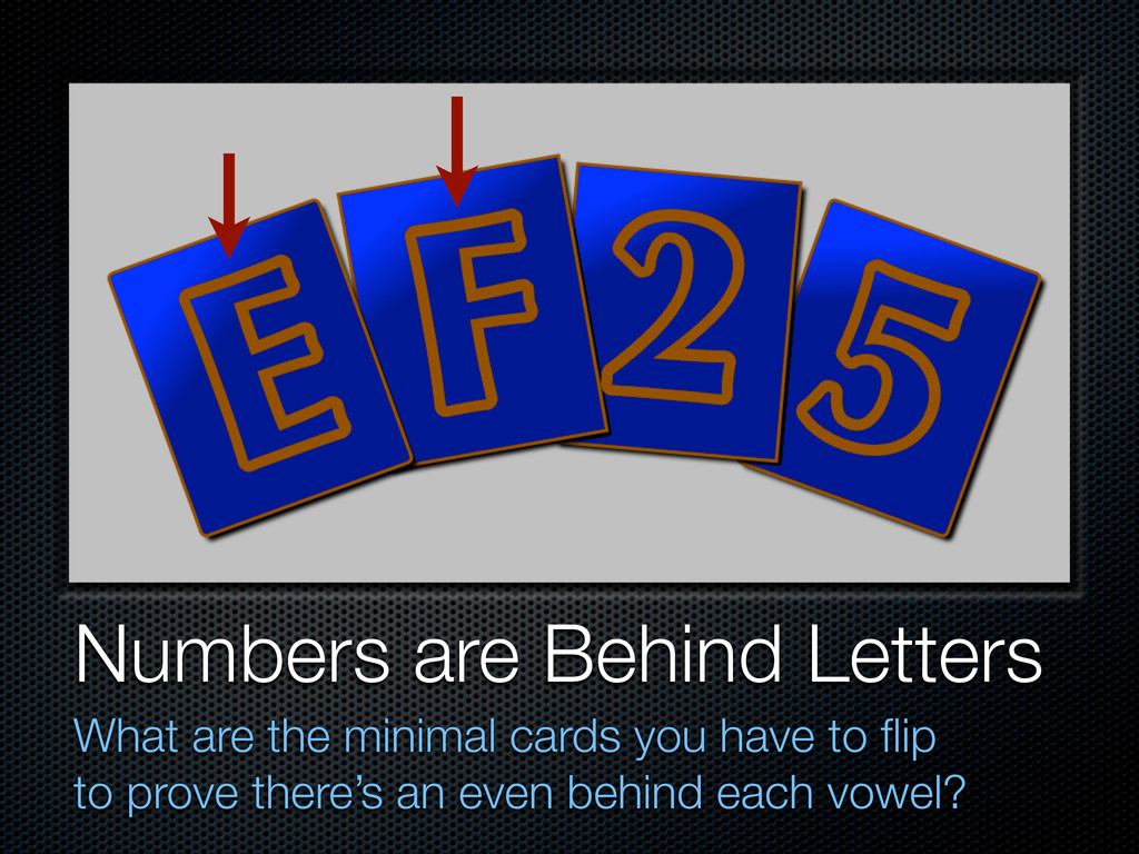 Numbers are Behind Letters What are the minimal...
