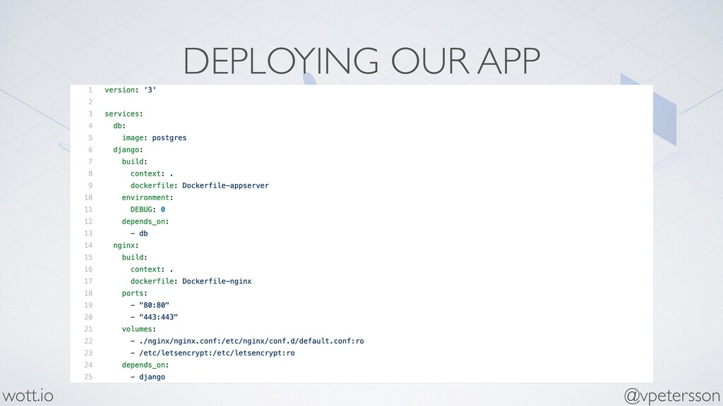DEPLOYING OUR APP @vpetersson wott.io