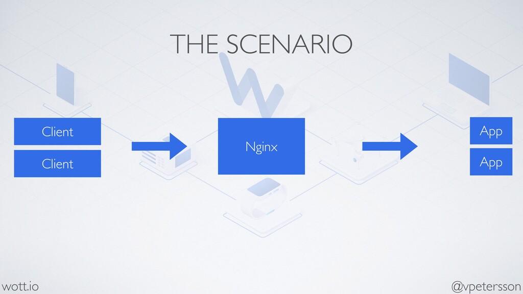 THE SCENARIO Nginx App App Client Client @vpete...