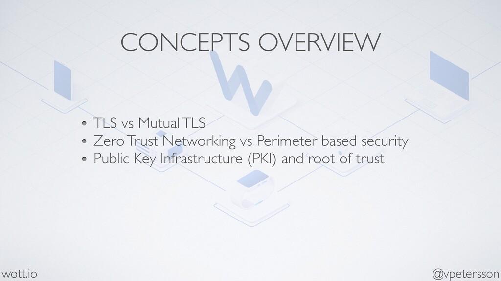 CONCEPTS OVERVIEW TLS vs Mutual TLS Zero Trust ...