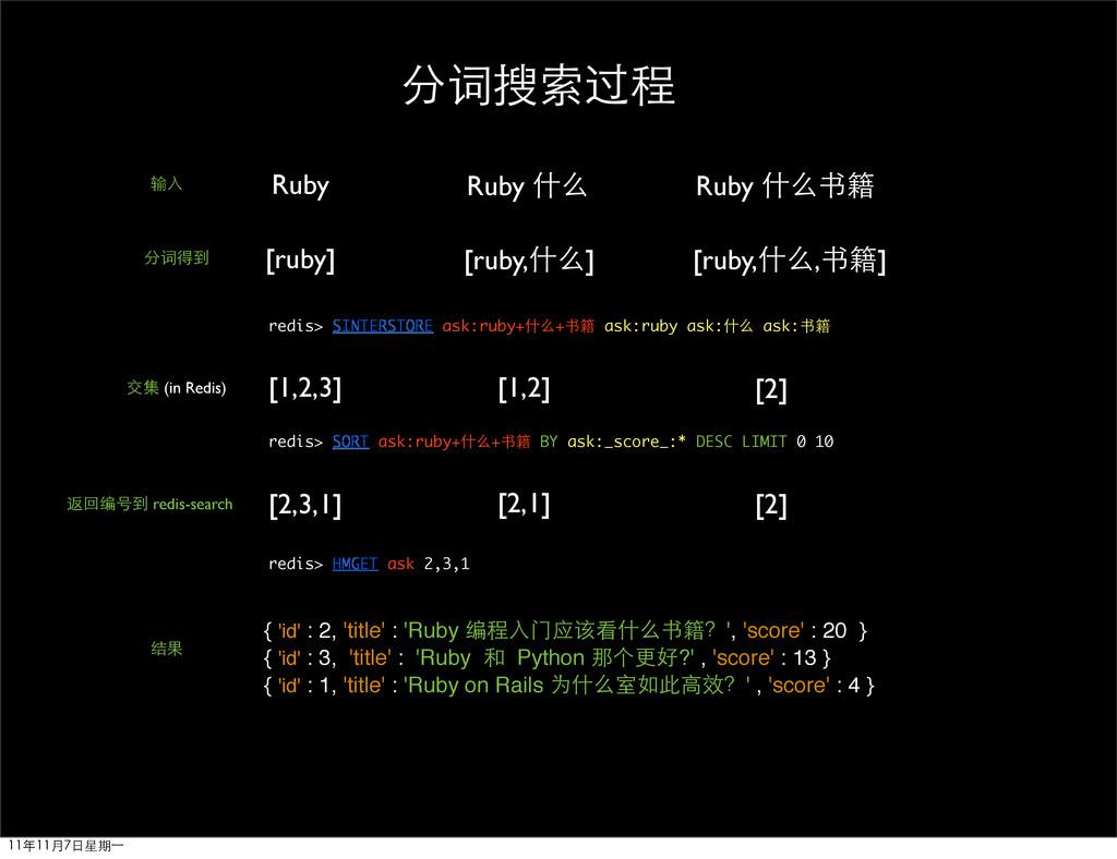 分词搜索过程 Ruby [ruby] [1,2,3] Ruby 什么 [ruby,什么] [1...