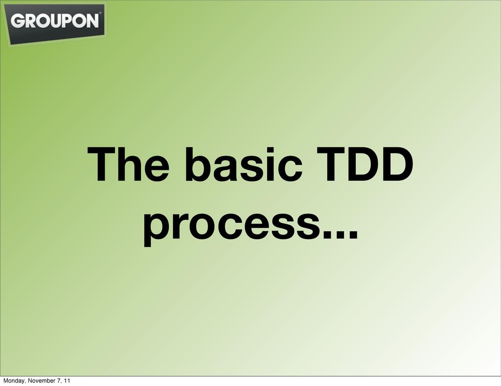 The basic TDD process... Monday, November 7, 11