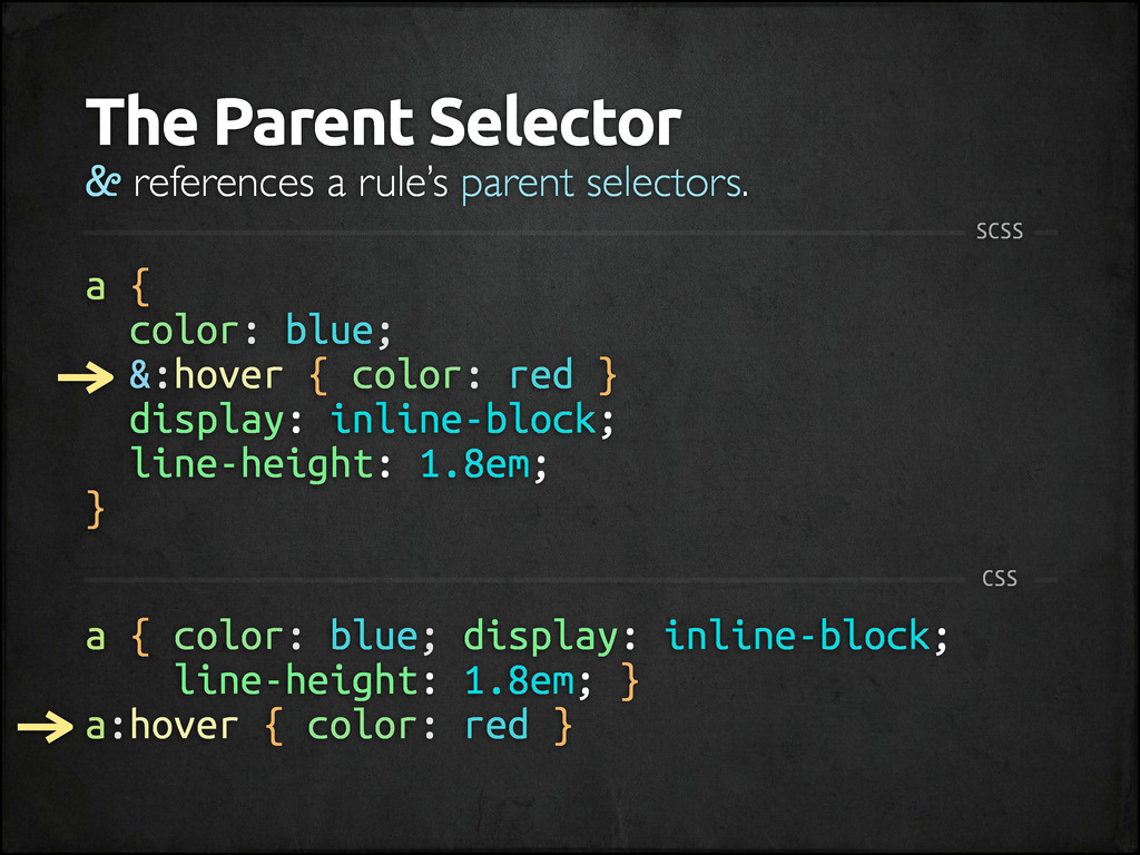 a { color: blue; display: inline-block; line-he...