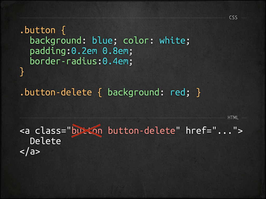 """<a class=""""button button-delete"""" href=""""...""""> Del..."""