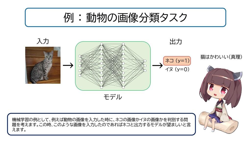 例 : 動物の画像分類タスク 機械学習の例として、例えば動物の画像を入力した時に、ネコの画像か...