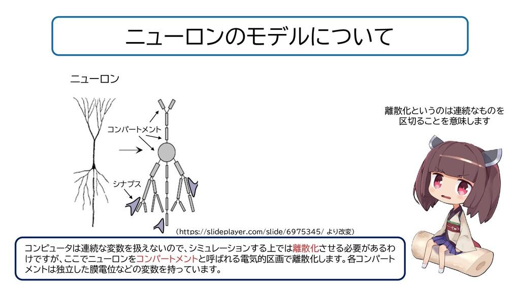 ニューロンのモデルについて ニューロン 離散化というのは連続なものを 区切ることを意味します ...
