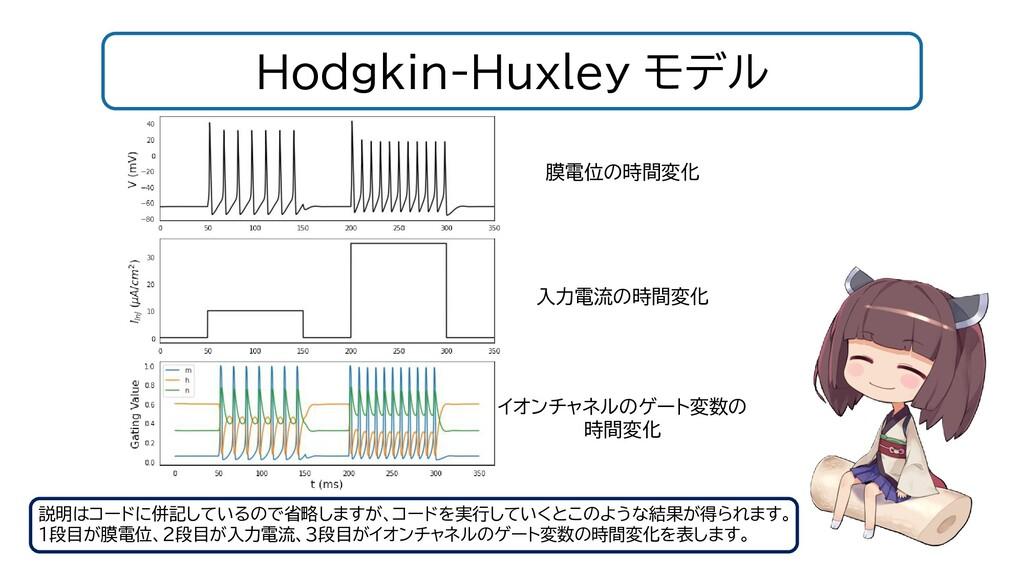 Hodgkin-Huxley モデル 説明はコードに併記しているので省略しますが、コードを実行...