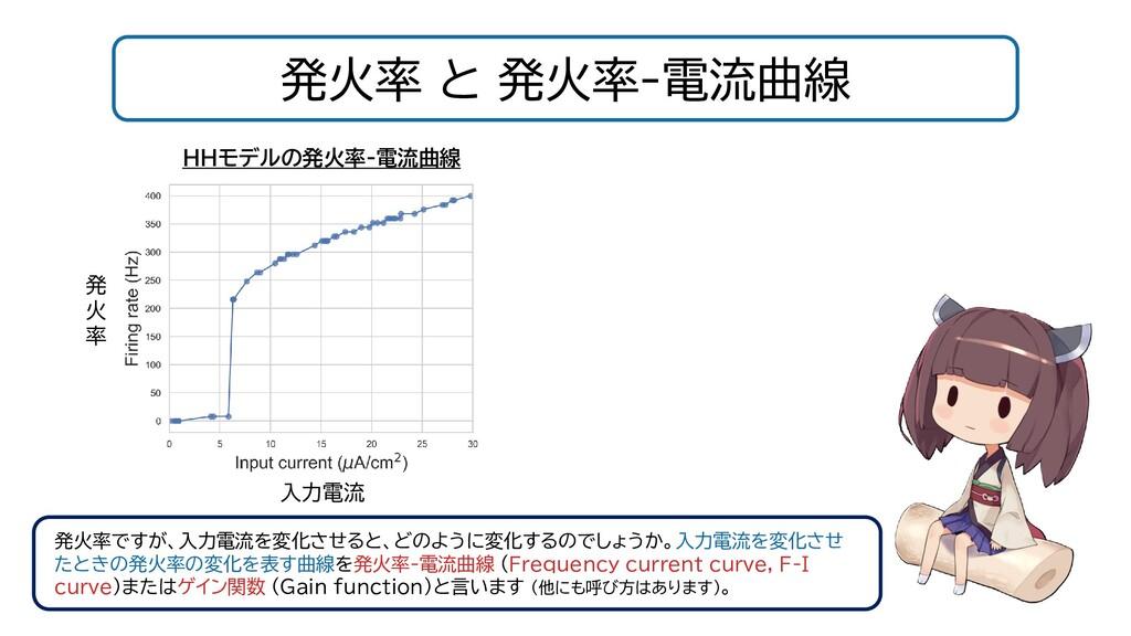 発火率 と 発火率-電流曲線 発火率ですが、入力電流を変化させると、どのように変化するのでしょ...