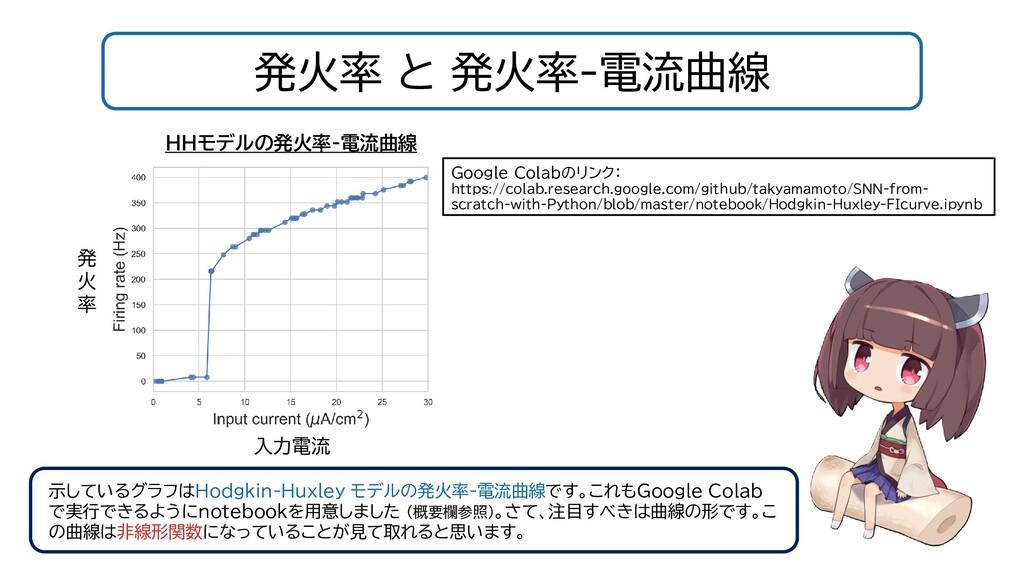 発火率 と 発火率-電流曲線 示しているグラフはHodgkin-Huxley モデルの発火率-...
