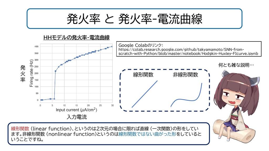 発火率 と 発火率-電流曲線 線形関数 (linear function)、というのは2次元の...