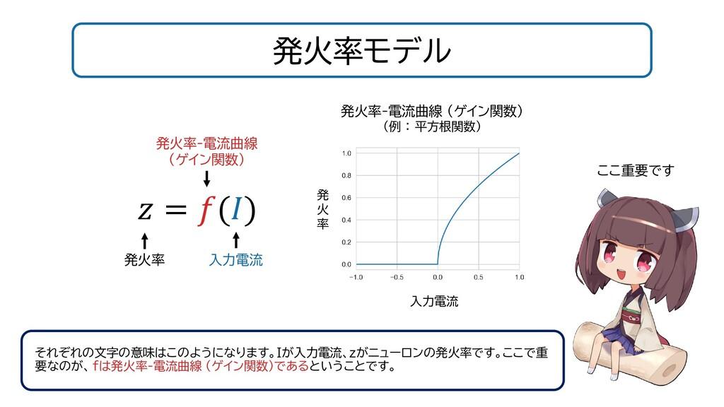 発火率モデル それぞれの文字の意味はこのようになります。Iが入力電流、zがニューロンの発火率で...