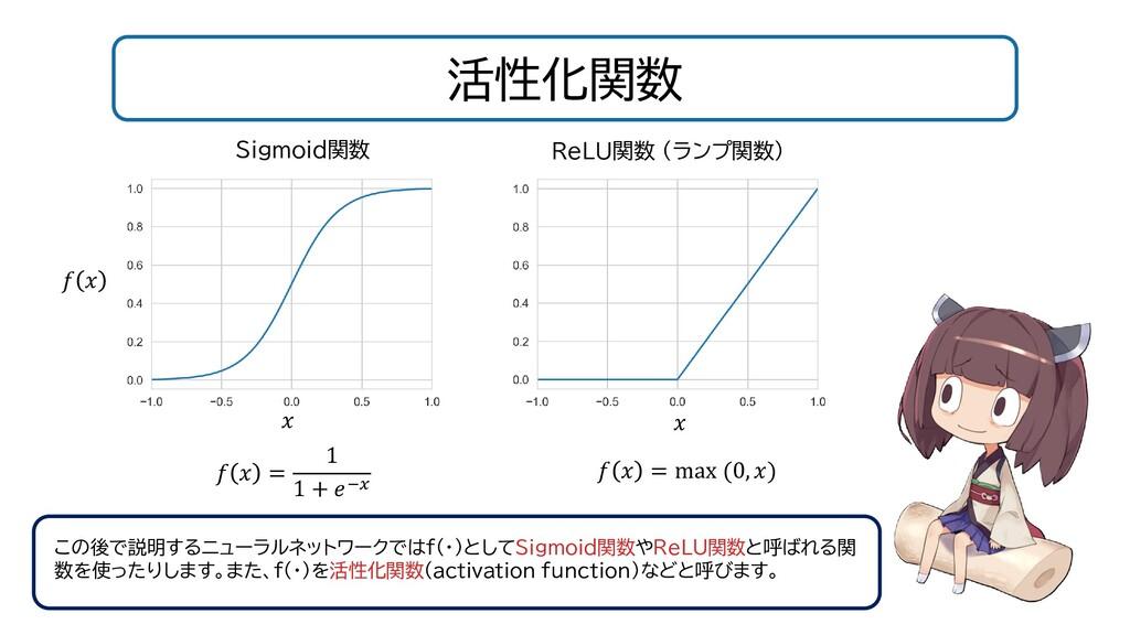 活性化関数 この後で説明するニューラルネットワークではf(・)としてSigmoid関数やReL...