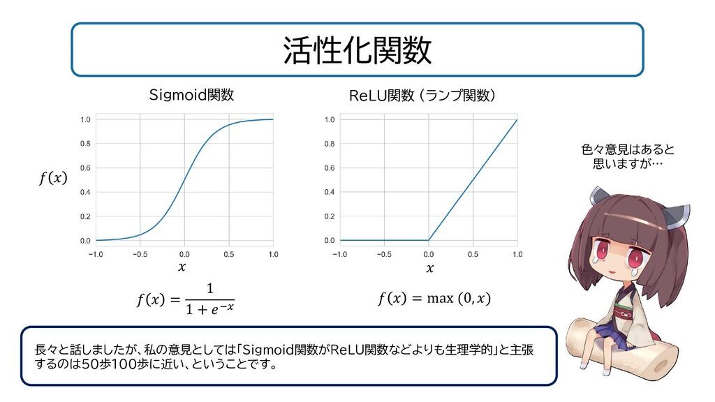 活性化関数 長々と話しましたが、私の意見としては「Sigmoid関数がReLU関数などよりも生...