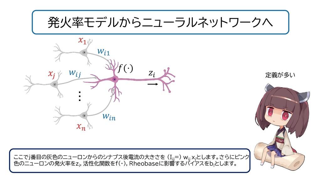 発火率モデルからニューラルネットワークへ 定義が多い ここでj番目の灰色のニューロンからのシナ...