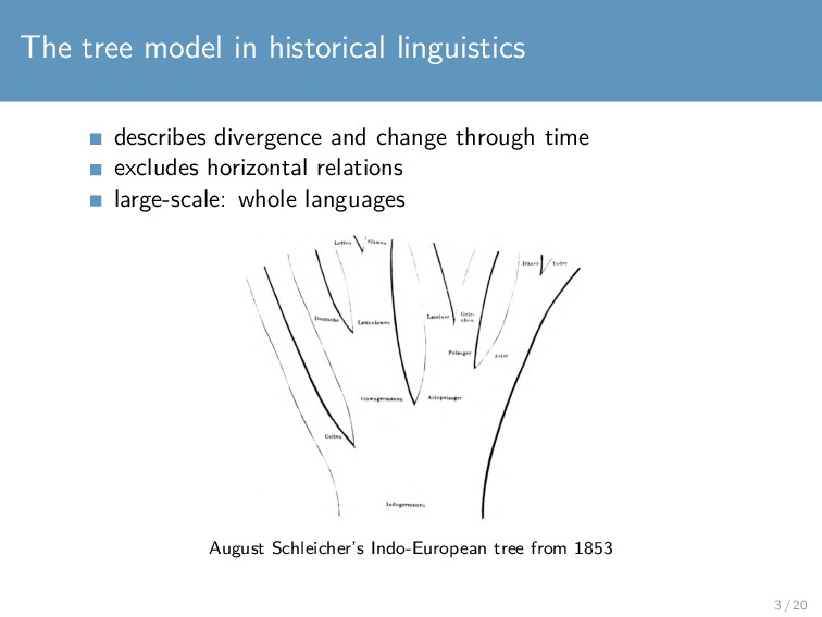The tree model in historical linguistics descri...