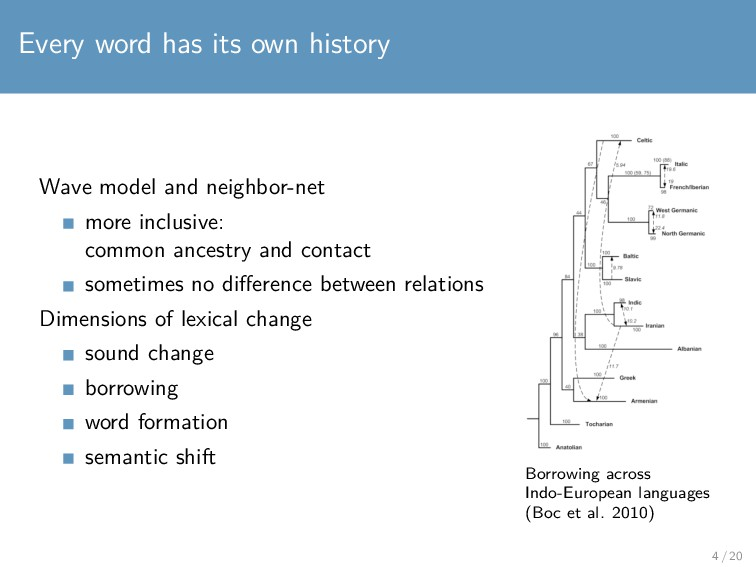 Every word has its own history Wave model and n...