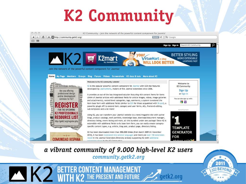 K2 Community a vibrant community of 9.000 high-...