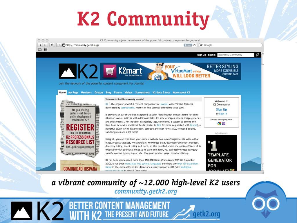 K2 Community a vibrant community of ~12.000 hig...