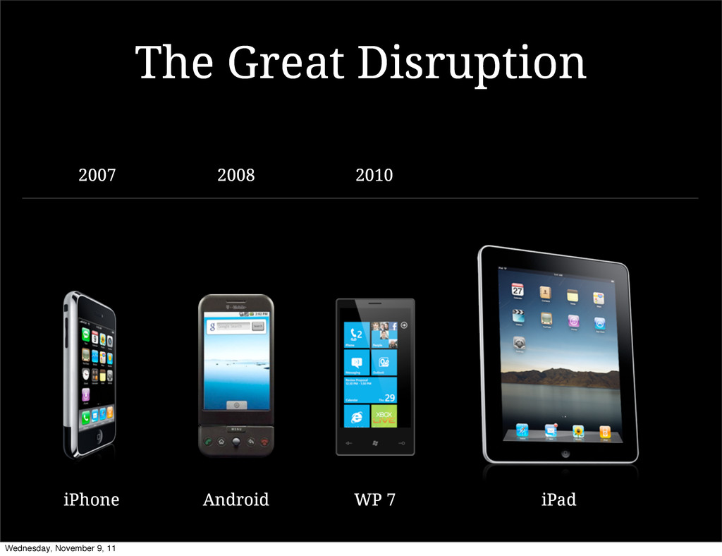 2007 The Great Disruption iPhone 2008 Android 2...