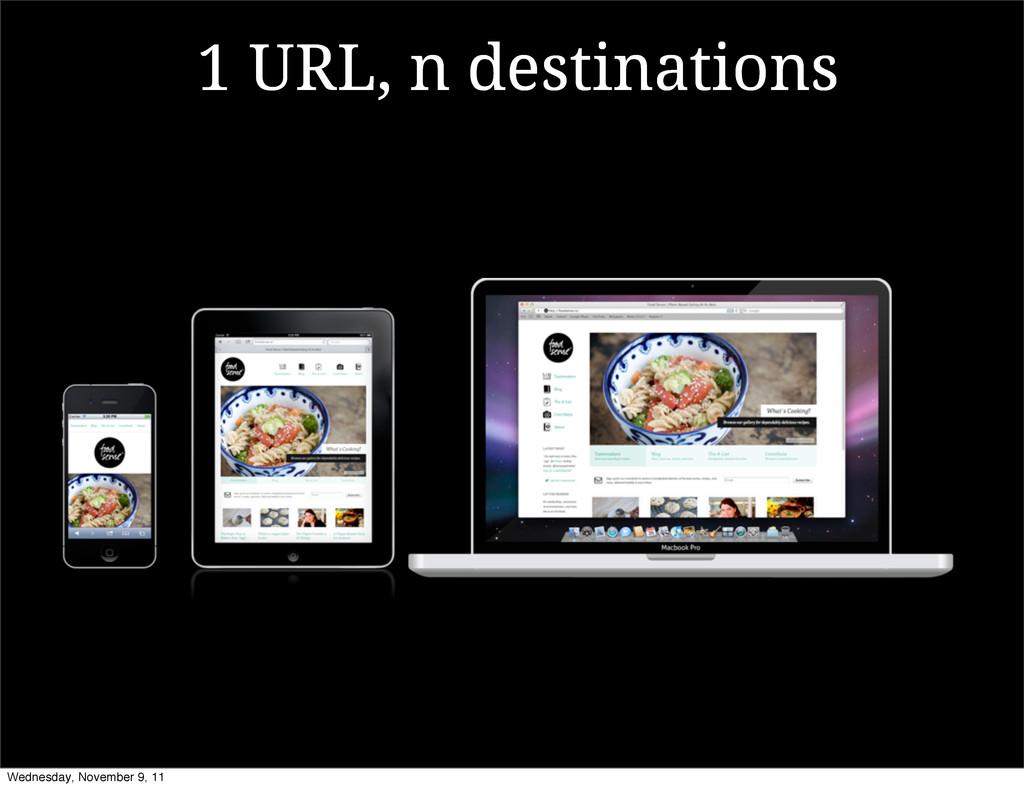 1 URL, n destinations Wednesday, November 9, 11