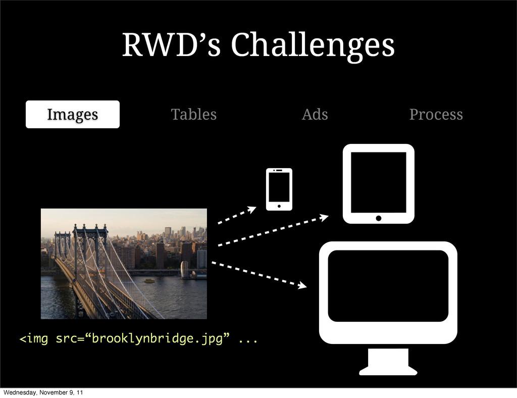 "RWD's Challenges Images <img src=""brooklynbridg..."