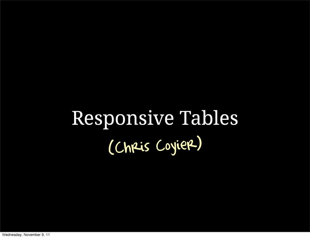 Responsive Tables (Chris Coyier) Wednesday, Nov...