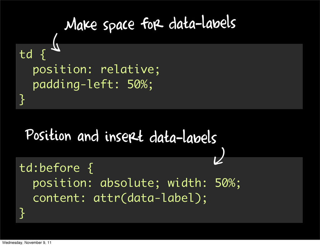 td { position: relative; padding-left: 50%; } t...