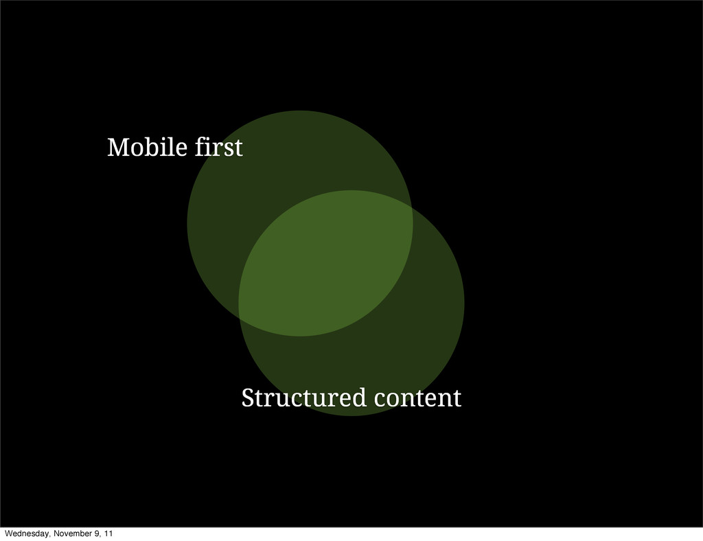 Mobile first Structured content Wednesday, Nove...